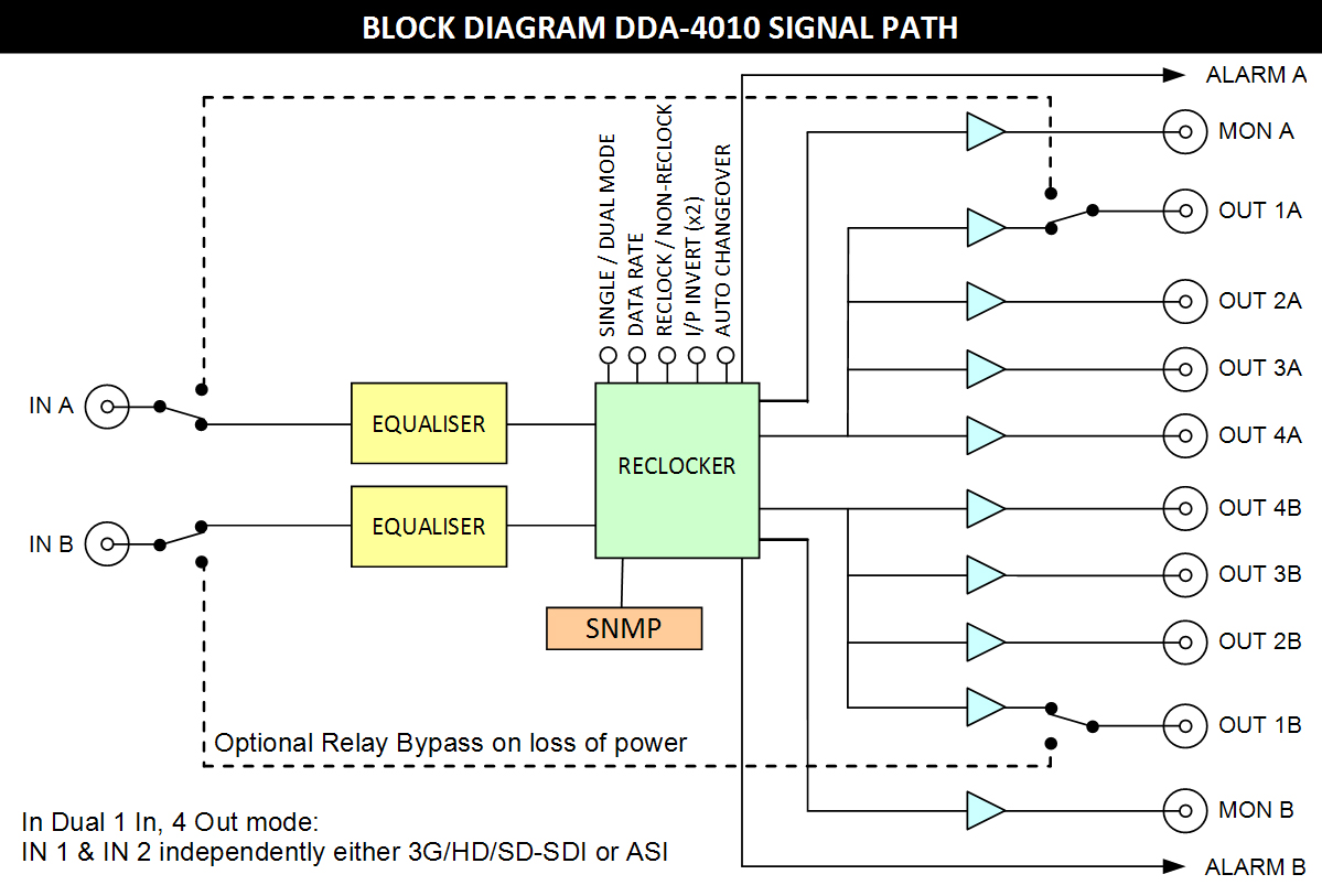 Dda 4010 Simple Phase Failure Relay Diagram Technical Specifications