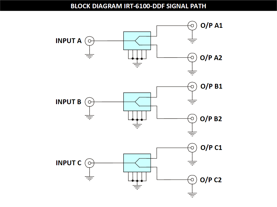 IRT-6100-DDF Block Diagram