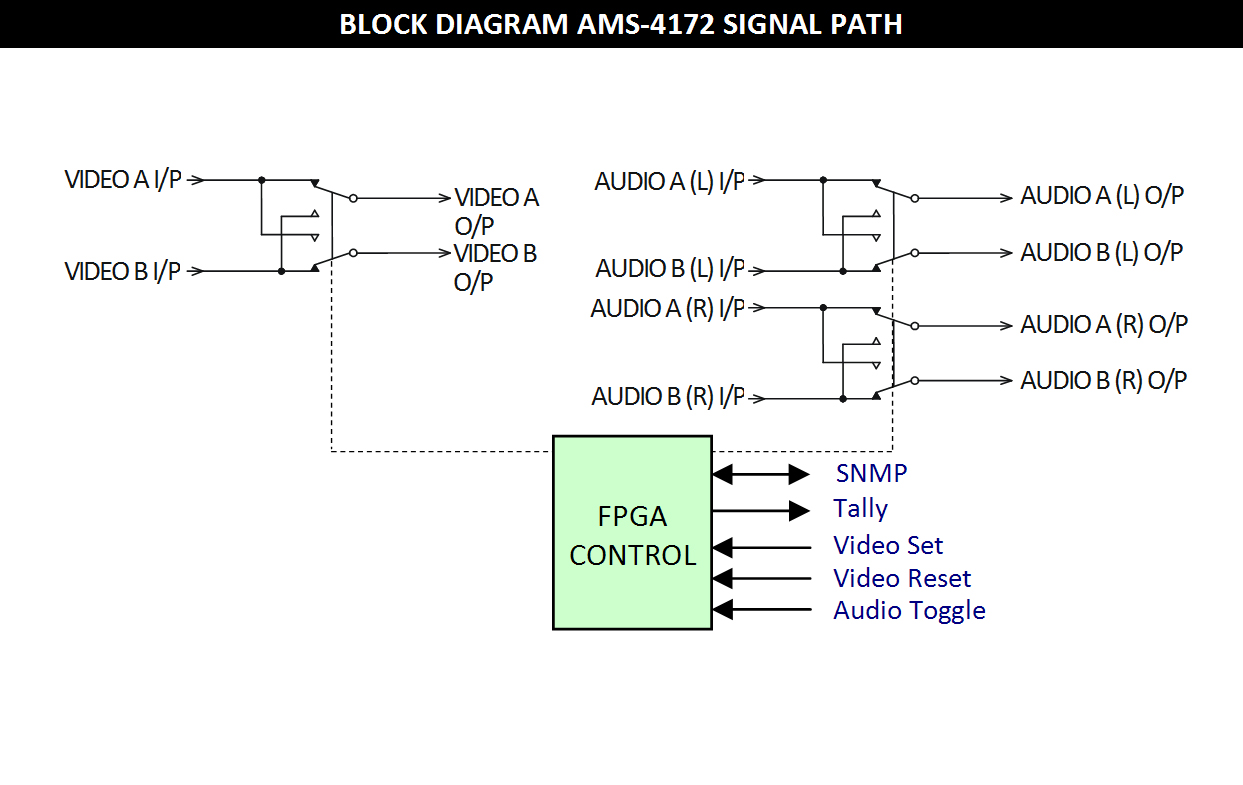 Ams 4172 Basic Relay Switch Circuit Technical Specifications