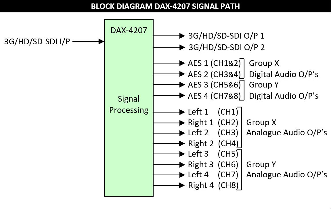 Index Of Irt Images Block Diagrams Playstation 3 Diagram